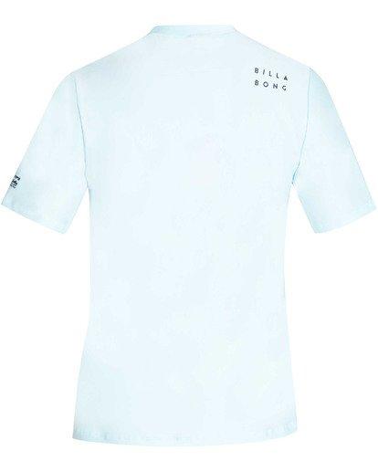 1 Boys' All Day Wave Loose Fit Short Sleeve Rashguard Blue BR07TBWL Billabong