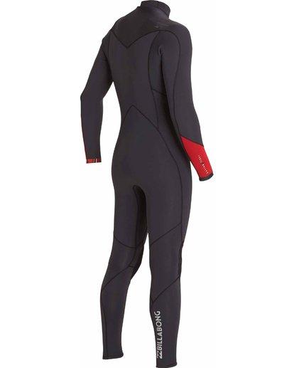 7 3/2 Absolute Chest Zip Wetsuits  F43M21BIF7 Billabong