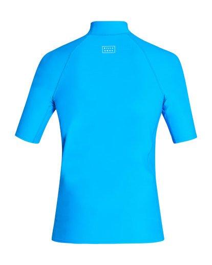 1 All Day Wave Performance Fit Short Sleeve Rashguard Blue MR03TBAL Billabong