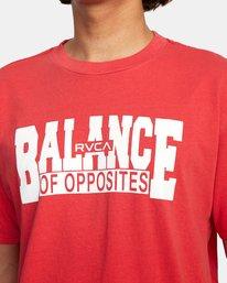 5 RVCA Balance Block Short Sleeve Tee Red AVYZT00521 RVCA
