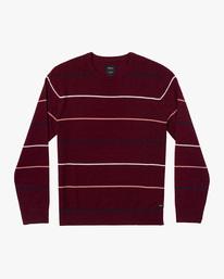 0 ALEX STRIPE CREW sweater Purple MV313RAL RVCA