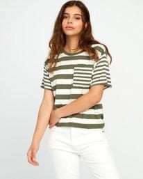 0 Raincheck Striped Knit Tee Green W905URRT RVCA