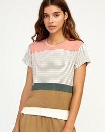 0 Recess Striped Knit T-Shirt Multicolor WK905REC RVCA